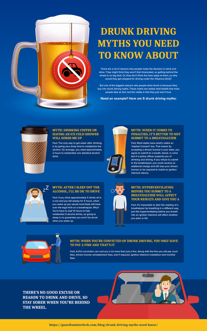 Common DUI Myths - Los Angeles DUI Lawyer Jon Artz